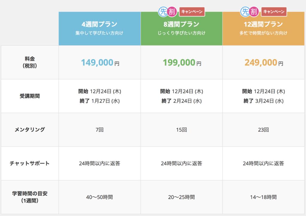 TechAcademy料金表