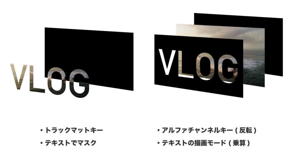 PremiereProで文字の中に動画をはめ込む方法